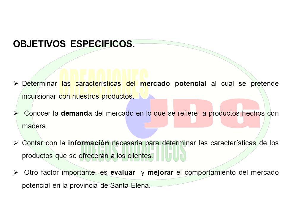OBJETIVOS ESPECIFICOS. Determinar las características del mercado potencial al cual se pretende incursionar con nuestros productos. Conocer la demanda