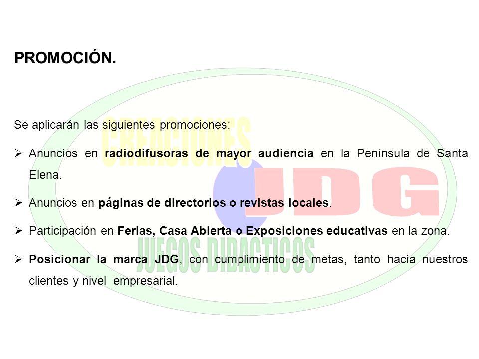 PROMOCIÓN. Se aplicarán las siguientes promociones: Anuncios en radiodifusoras de mayor audiencia en la Península de Santa Elena. Anuncios en páginas