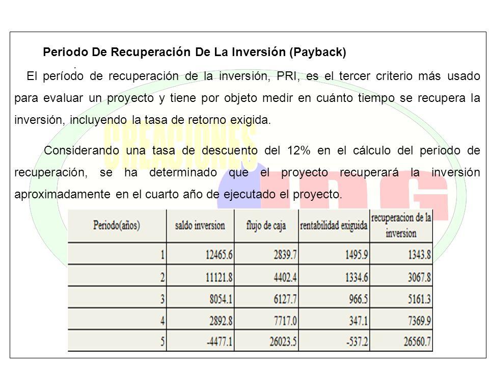 . Periodo De Recuperación De La Inversión (Payback) El período de recuperación de la inversión, PRI, es el tercer criterio más usado para evaluar un p
