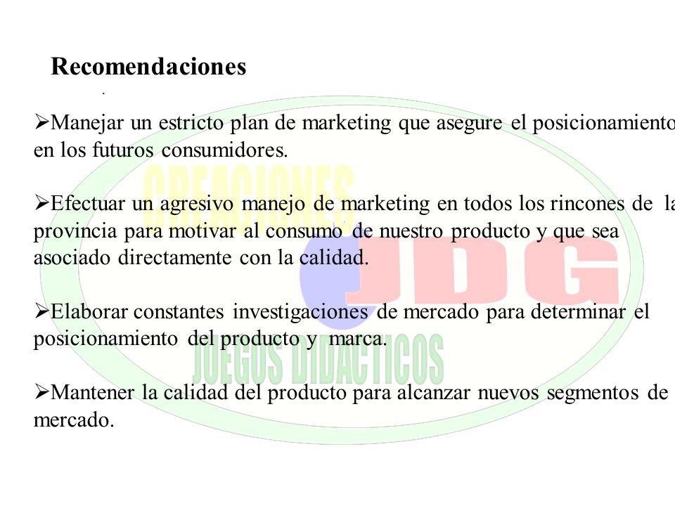 . Recomendaciones Manejar un estricto plan de marketing que asegure el posicionamiento en los futuros consumidores. Efectuar un agresivo manejo de mar