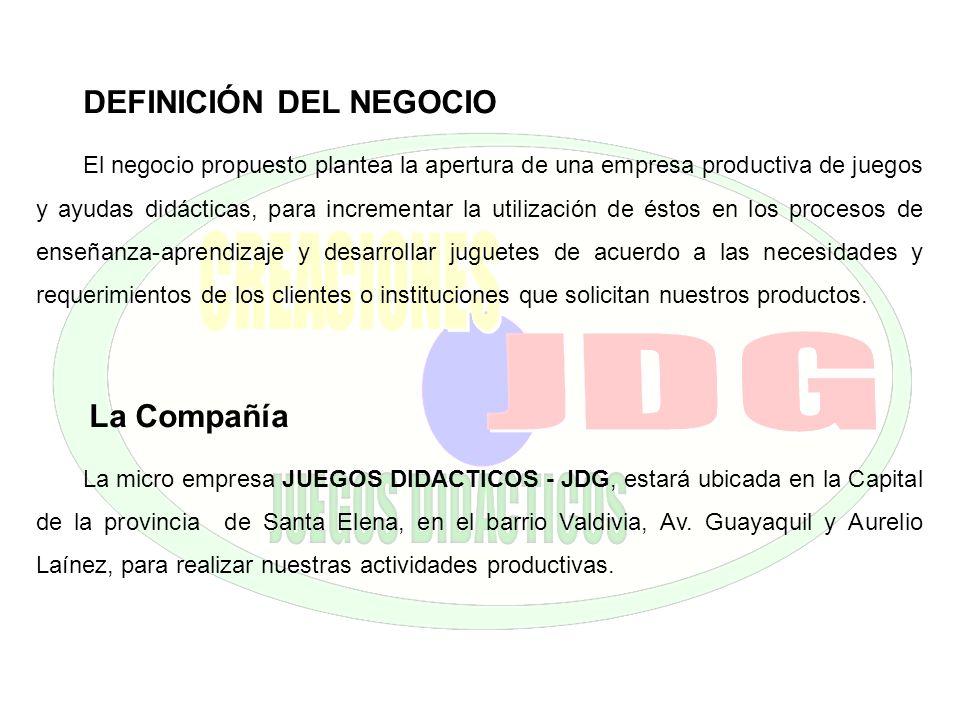 DEFINICIÓN DEL NEGOCIO El negocio propuesto plantea la apertura de una empresa productiva de juegos y ayudas didácticas, para incrementar la utilizaci