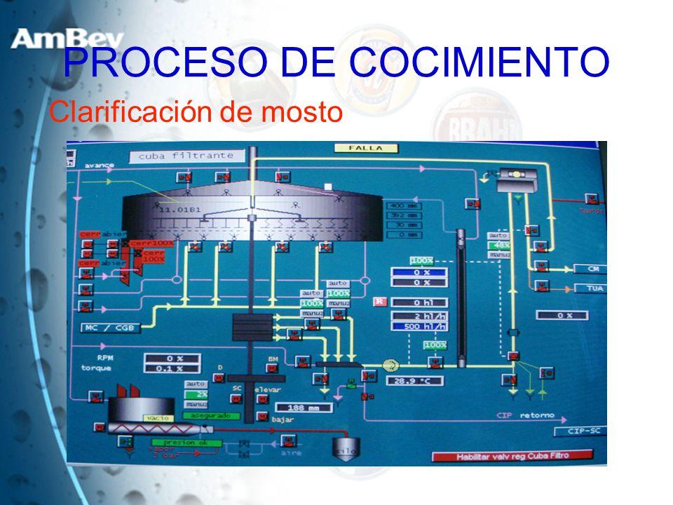 PROCESO DE COCIMIENTO Clarificación de mosto