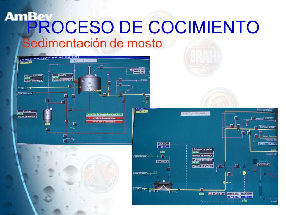 PROCESO DE COCIMIENTO Sedimentación de mosto