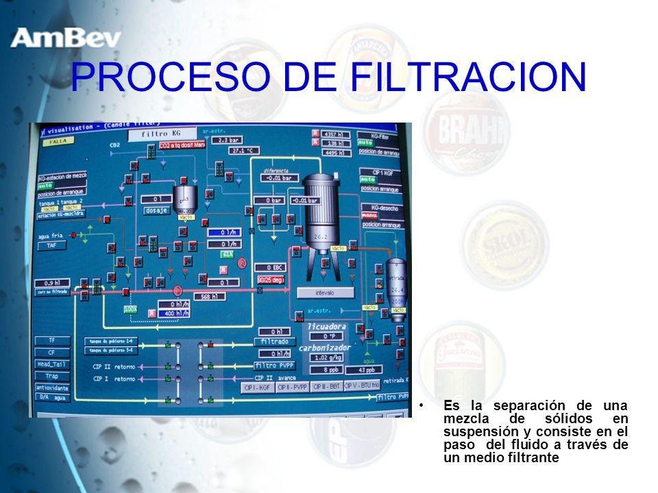 PROCESO DE FILTRACION Es la separación de una mezcla de sólidos en suspensión y consiste en el paso del fluido a través de un medio filtrante