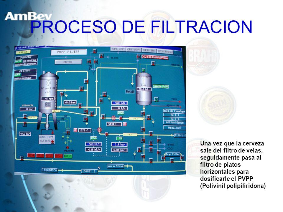 PROCESO DE FILTRACION Una vez que la cerveza sale del filtro de velas, seguidamente pasa al filtro de platos horizontales para dosificarle el PVPP (Po