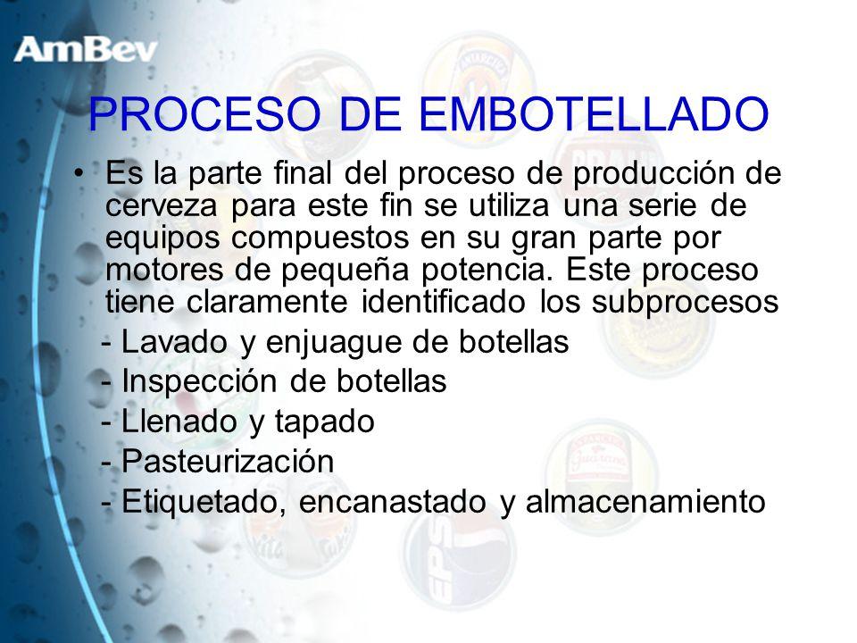 PROCESO DE EMBOTELLADO Es la parte final del proceso de producción de cerveza para este fin se utiliza una serie de equipos compuestos en su gran part