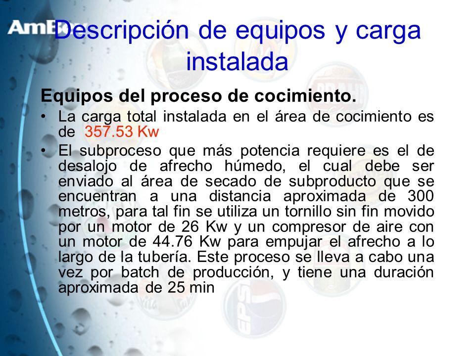 Equipos del proceso de cocimiento. La carga total instalada en el área de cocimiento es de 357.53 Kw El subproceso que más potencia requiere es el de