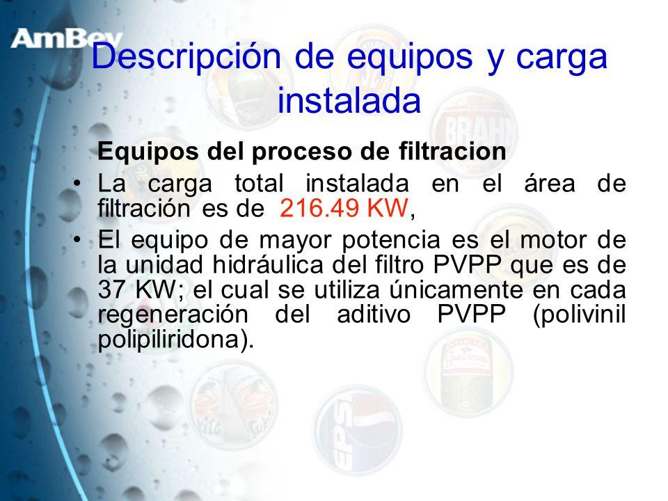 Equipos del proceso de filtracion La carga total instalada en el área de filtración es de 216.49 KW, El equipo de mayor potencia es el motor de la uni