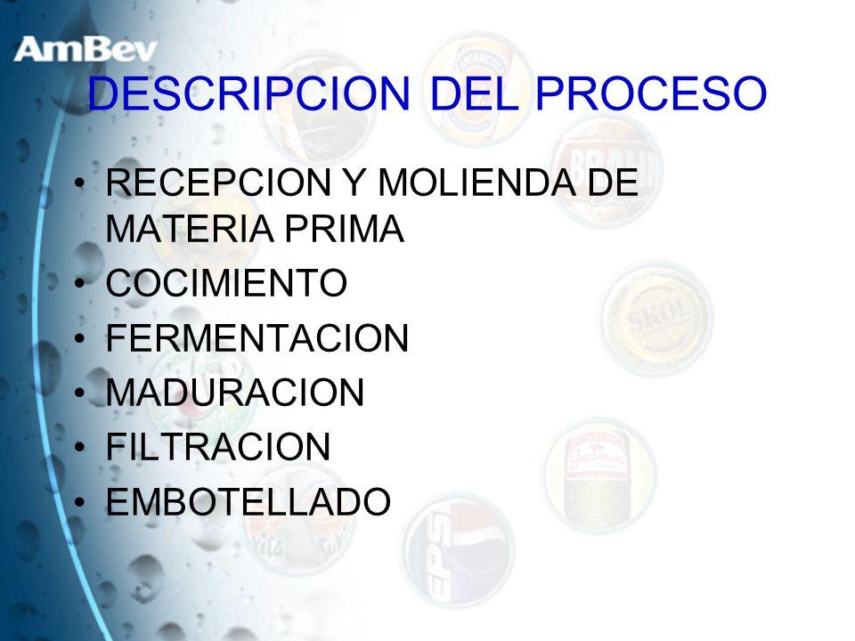 DESCRIPCION DEL PROCESO RECEPCION Y MOLIENDA DE MATERIA PRIMA COCIMIENTO FERMENTACION MADURACION FILTRACION EMBOTELLADO