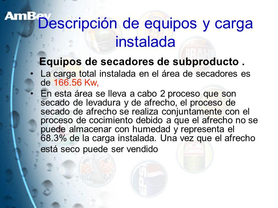 Equipos de secadores de subproducto. La carga total instalada en el área de secadores es de 166.56 Kw, En esta área se lleva a cabo 2 proceso que son