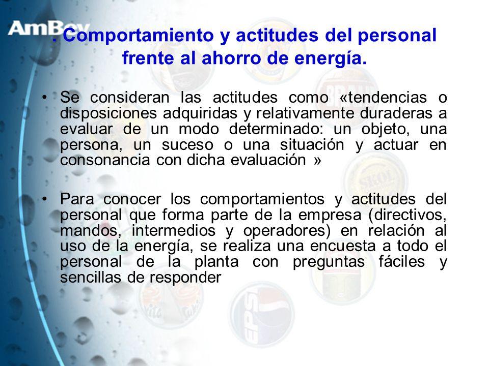 . Comportamiento y actitudes del personal frente al ahorro de energía. Se consideran las actitudes como «tendencias o disposiciones adquiridas y relat