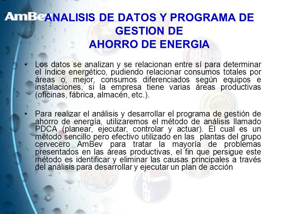 ANALISIS DE DATOS Y PROGRAMA DE GESTION DE AHORRO DE ENERGIA Los datos se analizan y se relacionan entre sí para determinar el índice energético, pudi