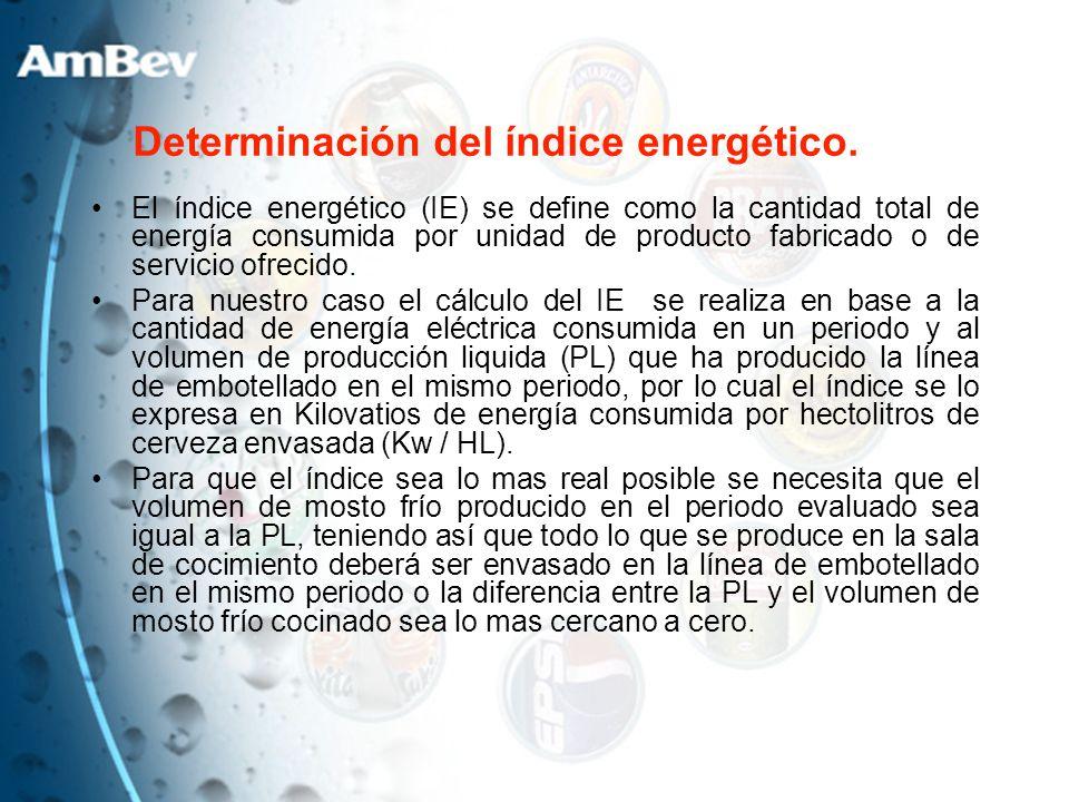 El índice energético (IE) se define como la cantidad total de energía consumida por unidad de producto fabricado o de servicio ofrecido. Para nuestro