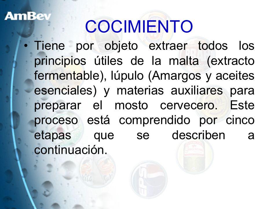 COCIMIENTO Tiene por objeto extraer todos los principios útiles de la malta (extracto fermentable), lúpulo (Amargos y aceites esenciales) y materias a