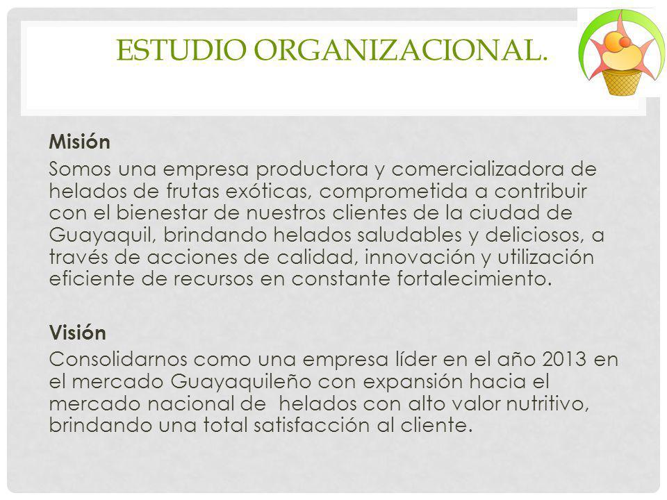 ESTUDIO ORGANIZACIONAL. Misión Somos una empresa productora y comercializadora de helados de frutas exóticas, comprometida a contribuir con el bienest