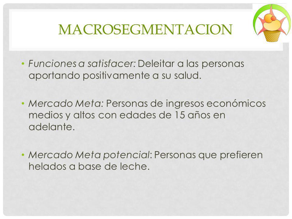 MACROSEGMENTACION Funciones a satisfacer: Deleitar a las personas aportando positivamente a su salud. Mercado Meta: Personas de ingresos económicos me