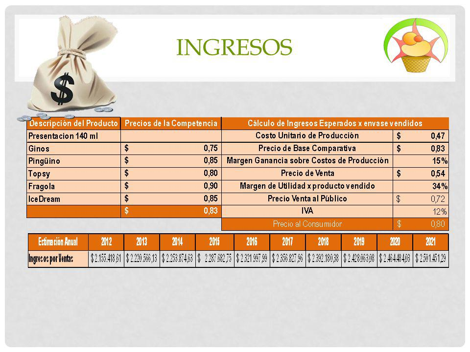 INGRESOS