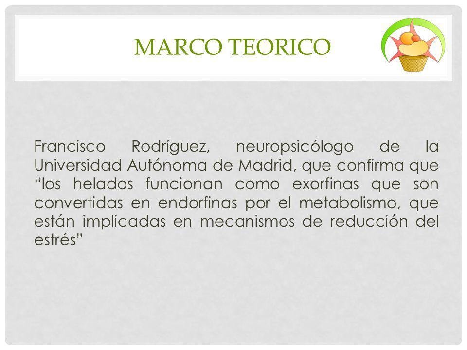 CARACTERISTICAS DEL PRODUCTO Marca: Exofrut.Presentación: Vasito 140 ml Distribución.