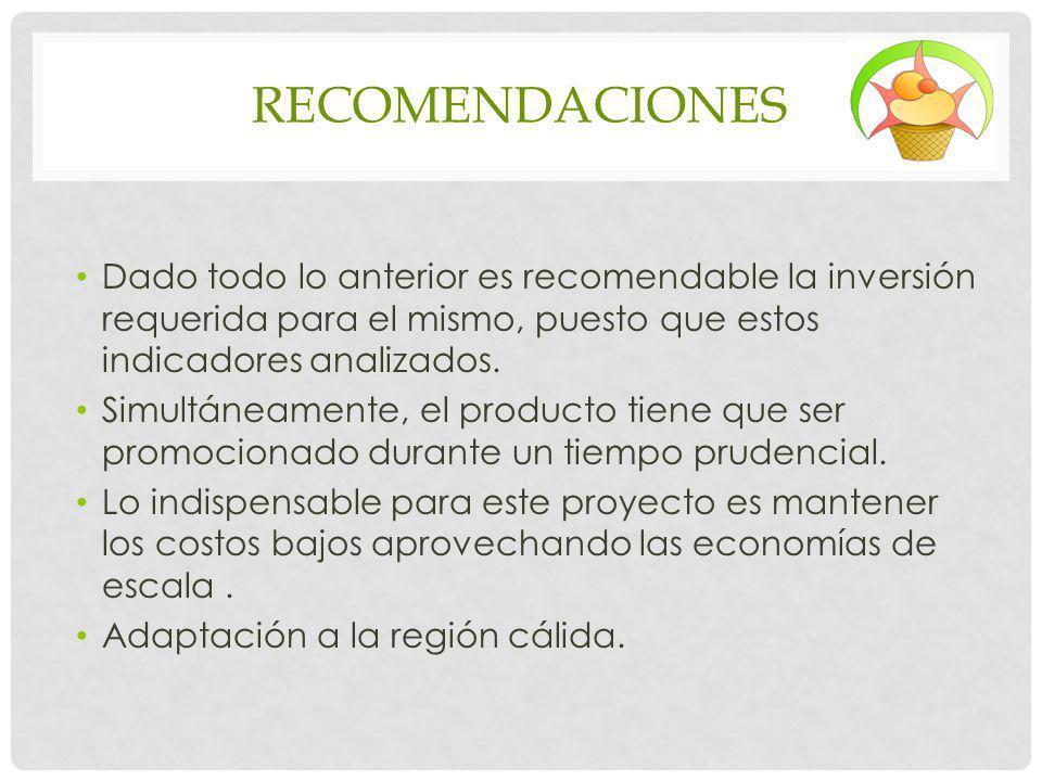RECOMENDACIONES Dado todo lo anterior es recomendable la inversión requerida para el mismo, puesto que estos indicadores analizados. Simultáneamente,