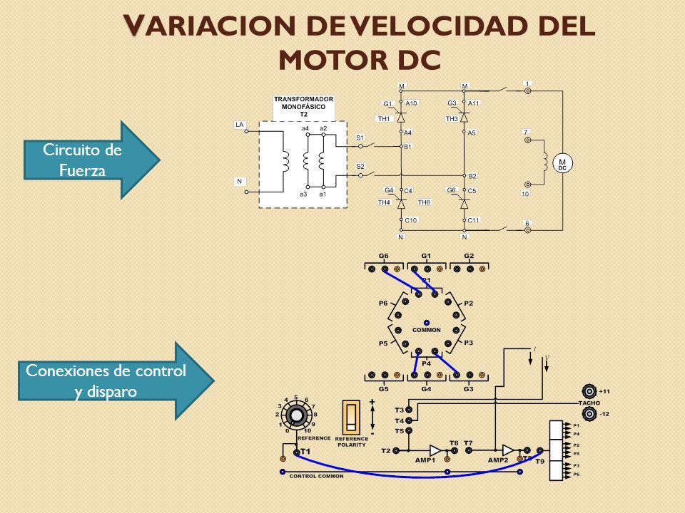 V V ARIACION DE VELOCIDAD DEL MOTOR DC Circuito de Fuerza Conexiones de control y disparo