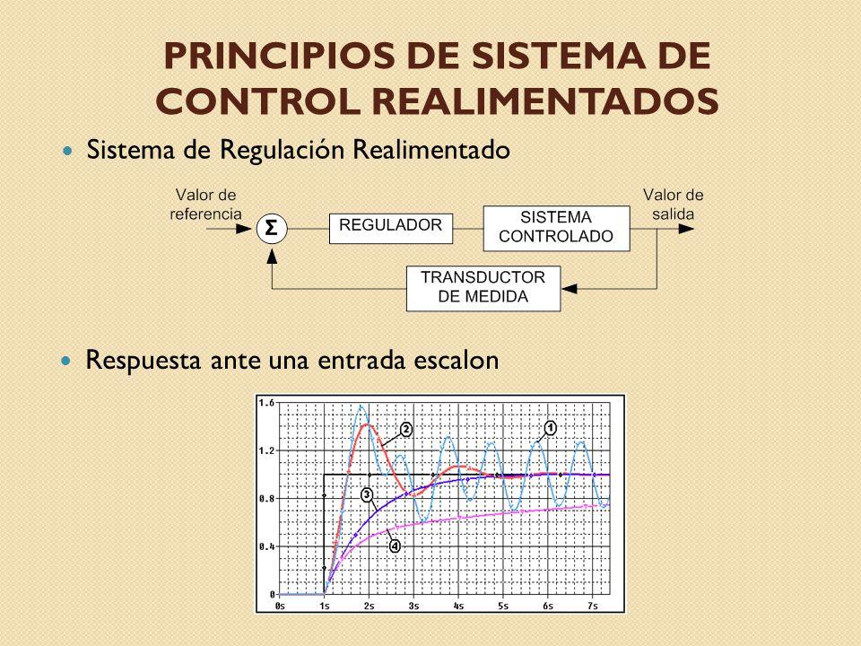 PRINCIPIOS DE SISTEMA DE CONTROL REALIMENTADOS Sistema de Regulación Realimentado Respuesta ante una entrada escalon