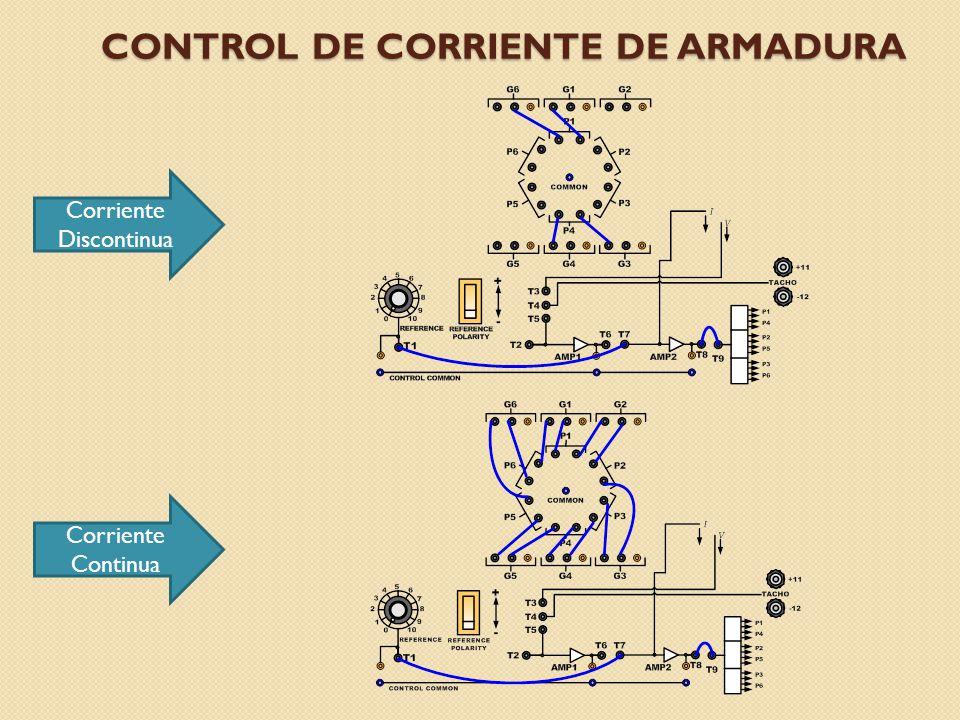 CONTROL DE CORRIENTE DE ARMADURA Corriente Continua Corriente Discontinua