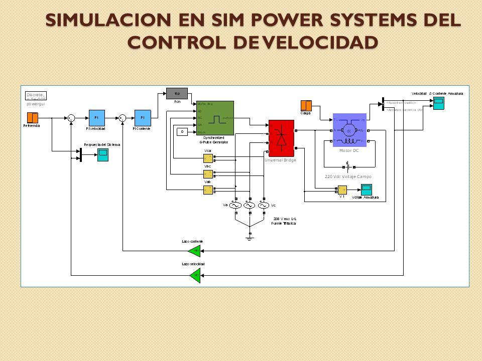 SIMULACION EN SIM POWER SYSTEMS DEL CONTROL DE VELOCIDAD