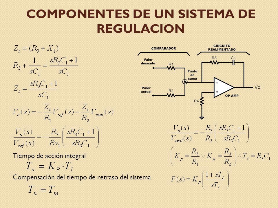 SISTEMAS DE CONTROL CON LAZO INTERNO DE CORRIENTE Control de Velocidad Control de Voltaje