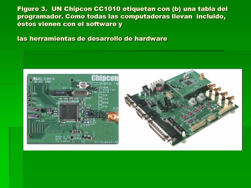 Figure 3. UN Chipcon CC1010 etiquetan con (b) una tabla del programador.