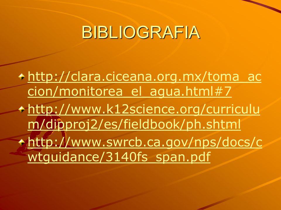 BIBLIOGRAFIA http://clara.ciceana.org.mx/toma_ac cion/monitorea_el_agua.html#7 http://www.k12science.org/curriculu m/dipproj2/es/fieldbook/ph.shtml ht