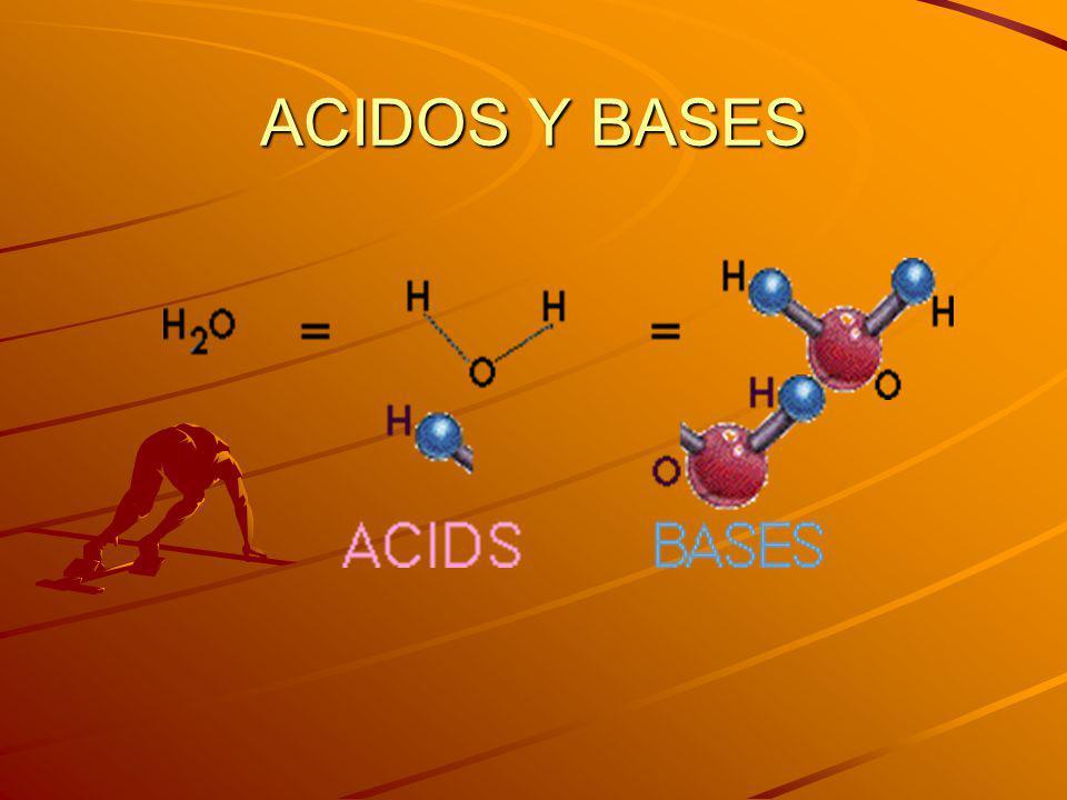 pHproducto 14 Hidróxido de sodio 13lejía 11amoniaco 10.5manganeso 8.3 levadura en polvo 7.4 sangre humana 7.0 agua pura 6.6leche 4.5tomates 4.0vino 3.0manzanas 2.0 zumo de limón 0 ácido clorhídrico Cuando una sustancia ácida acaba en el agua, le cederá a ésta un protón.