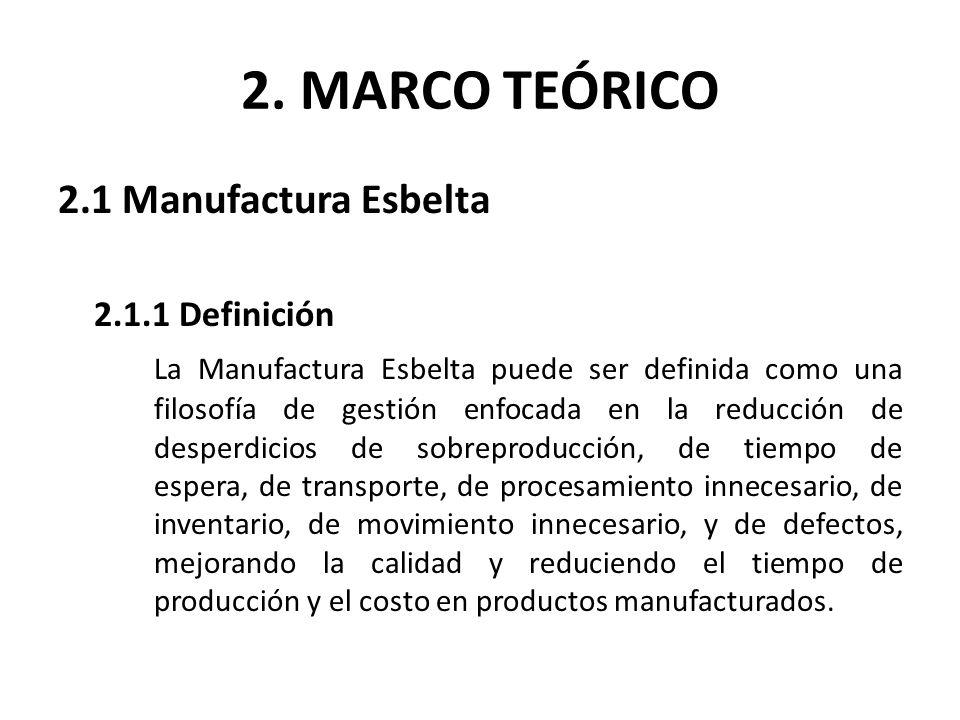 2. MARCO TEÓRICO 2.1 Manufactura Esbelta 2.1.1 Definición La Manufactura Esbelta puede ser definida como una filosofía de gestión enfocada en la reduc
