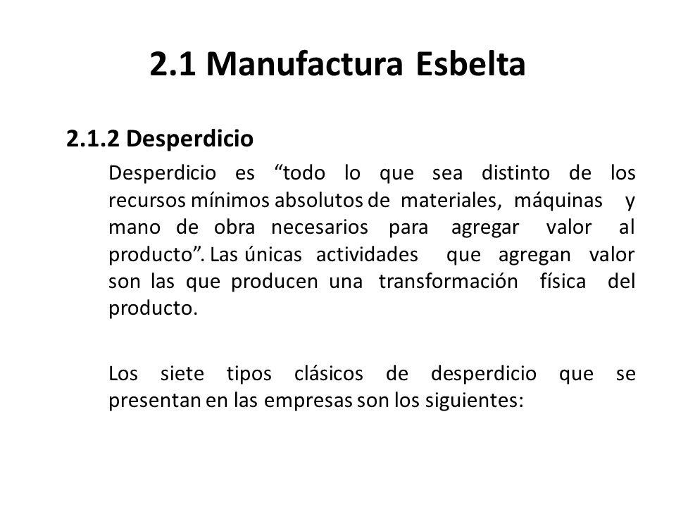 2.1 Manufactura Esbelta 2.1.2 Desperdicio Desperdicio es todo lo que sea distinto de los recursos mínimos absolutos de materiales, máquinas y mano de