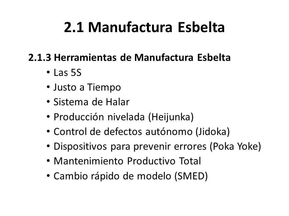 2.1 Manufactura Esbelta 2.1.3 Herramientas de Manufactura Esbelta Las 5S Justo a Tiempo Sistema de Halar Producción nivelada (Heijunka) Control de def