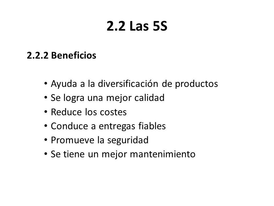2.2 Las 5S 2.2.2 Beneficios Ayuda a la diversificación de productos Se logra una mejor calidad Reduce los costes Conduce a entregas fiables Promueve l