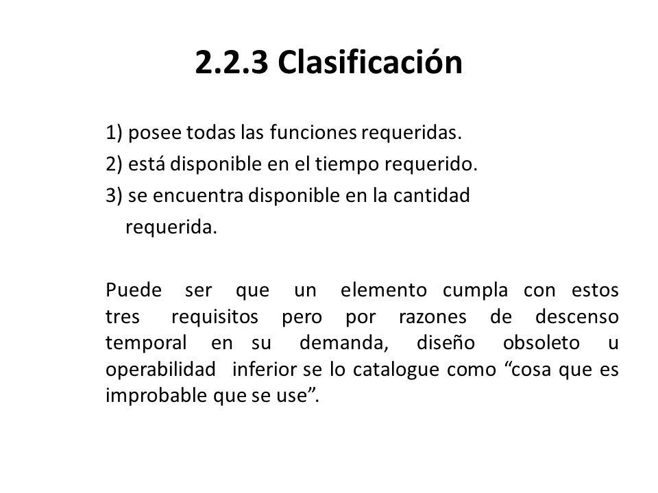 1) posee todas las funciones requeridas. 2) está disponible en el tiempo requerido. 3) se encuentra disponible en la cantidad requerida. Puede ser que