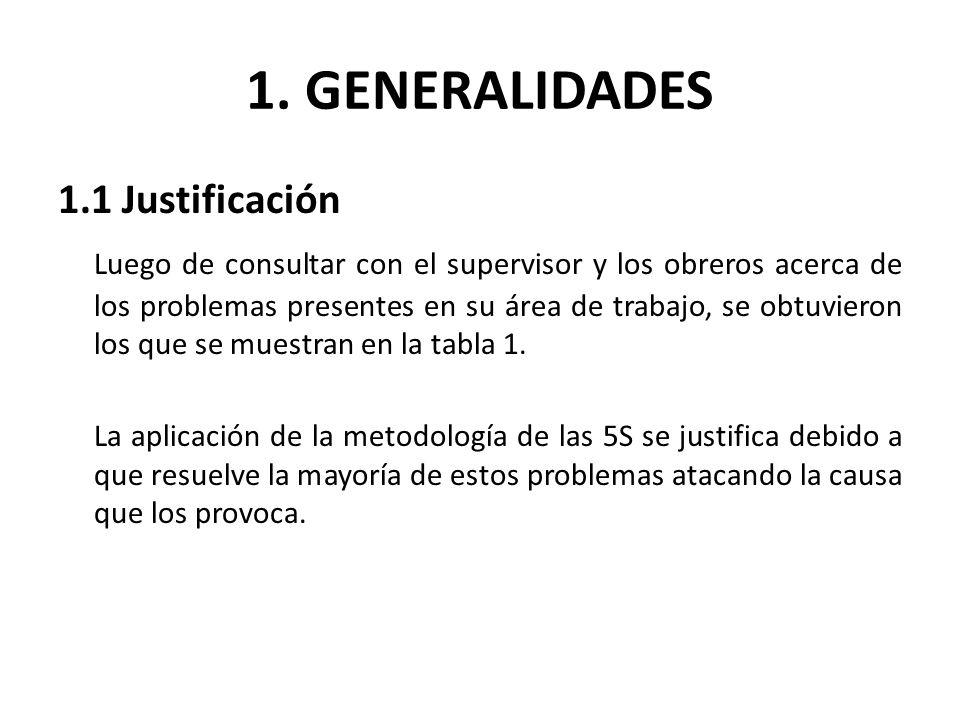 1. GENERALIDADES 1.1 Justificación Luego de consultar con el supervisor y los obreros acerca de los problemas presentes en su área de trabajo, se obtu