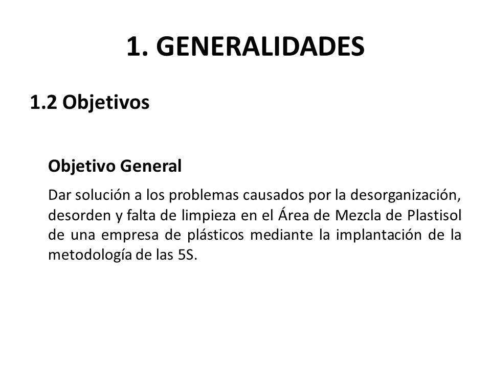 1. GENERALIDADES 1.2 Objetivos Objetivo General Dar solución a los problemas causados por la desorganización, desorden y falta de limpieza en el Área