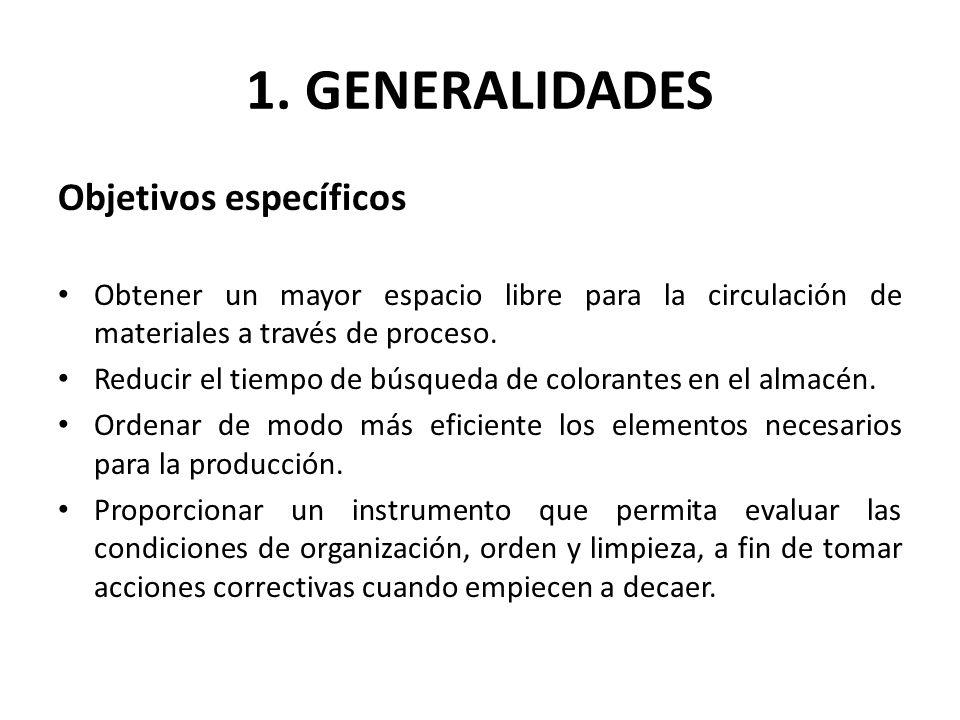 1. GENERALIDADES Objetivos específicos Obtener un mayor espacio libre para la circulación de materiales a través de proceso. Reducir el tiempo de búsq