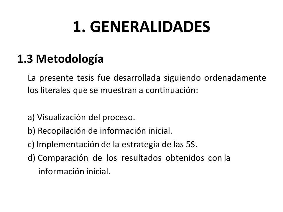 1. GENERALIDADES 1.3 Metodología La presente tesis fue desarrollada siguiendo ordenadamente los literales que se muestran a continuación: a) Visualiza