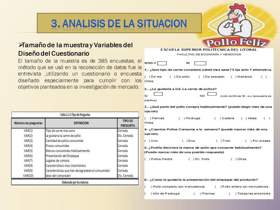 Tamaño de la muestra y Variables del Diseño del Cuestionario El tamaño de la muestra es de 385 encuestas; el método que se usó en la recolección de da