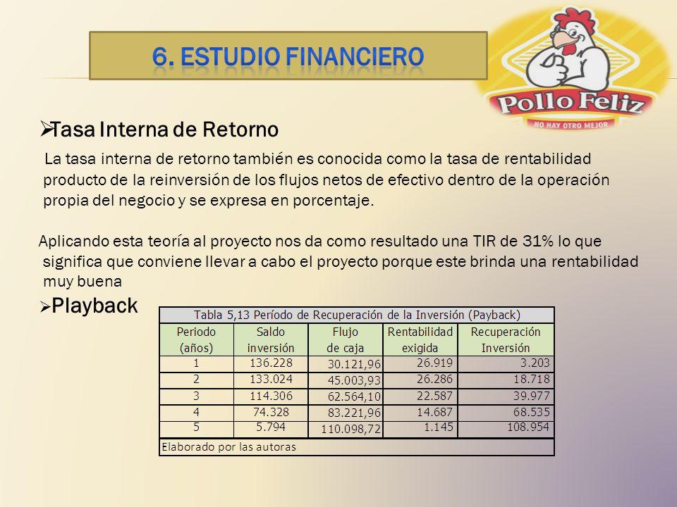Tasa Interna de Retorno La tasa interna de retorno también es conocida como la tasa de rentabilidad producto de la reinversión de los flujos netos de