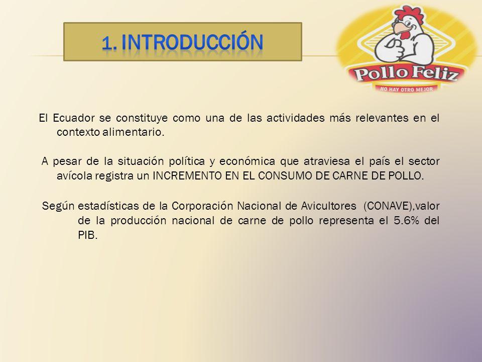 El Ecuador se constituye como una de las actividades más relevantes en el contexto alimentario. A pesar de la situación política y económica que atrav