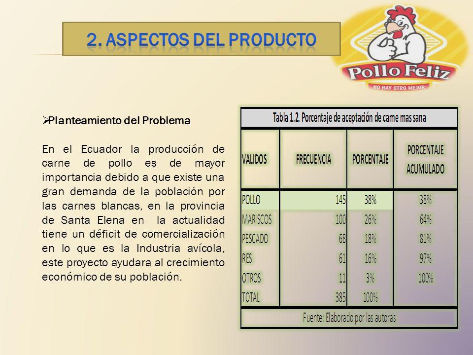 Planteamiento del Problema En el Ecuador la producción de carne de pollo es de mayor importancia debido a que existe una gran demanda de la población