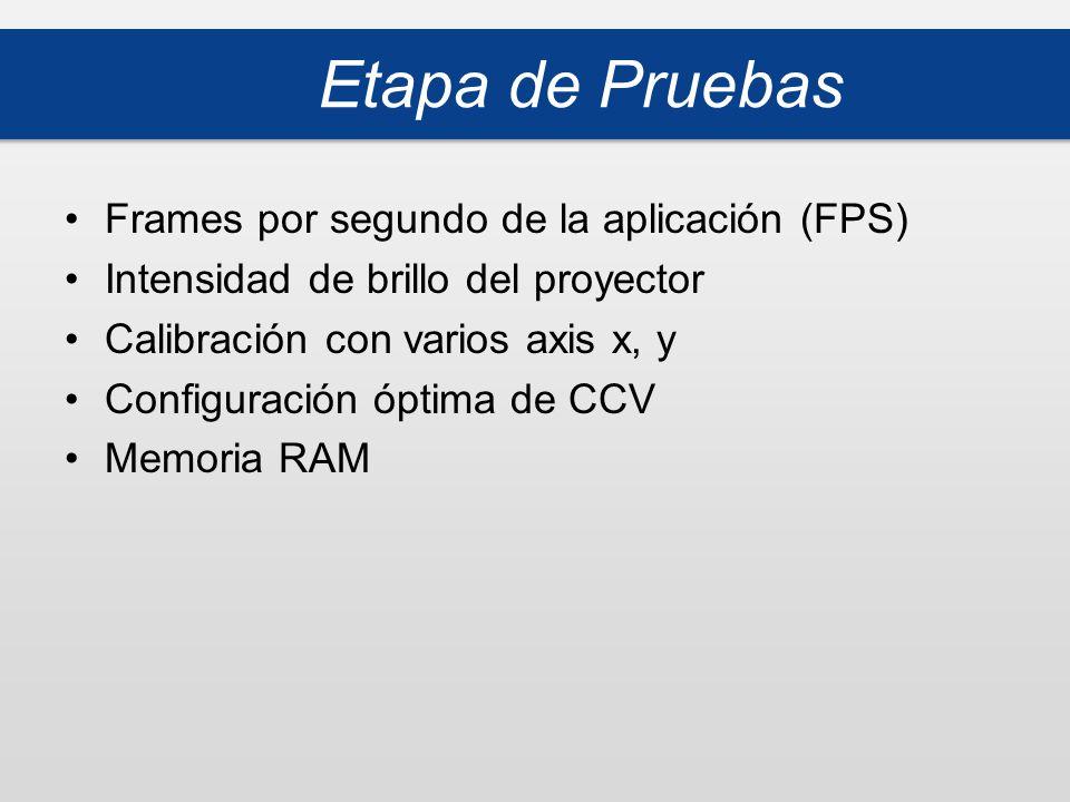 Etapa de Pruebas Frames por segundo de la aplicación (FPS) Intensidad de brillo del proyector Calibración con varios axis x, y Configuración óptima de CCV Memoria RAM