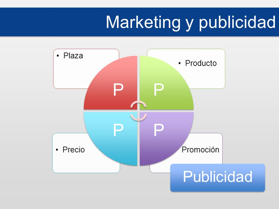 Marketing y publicidad PromociónPrecio Producto Plaza PP PP Publicidad