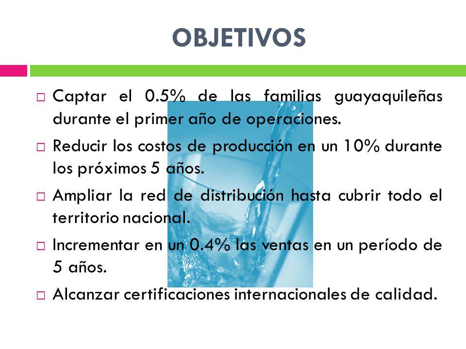 Captar el 0.5% de las familias guayaquileñas durante el primer año de operaciones. Reducir los costos de producción en un 10% durante los próximos 5 a