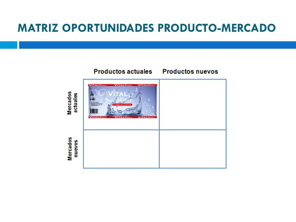MATRIZ OPORTUNIDADES PRODUCTO-MERCADO