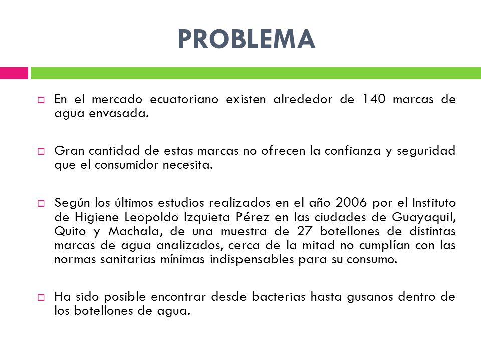 En el mercado ecuatoriano existen alrededor de 140 marcas de agua envasada. Gran cantidad de estas marcas no ofrecen la confianza y seguridad que el c