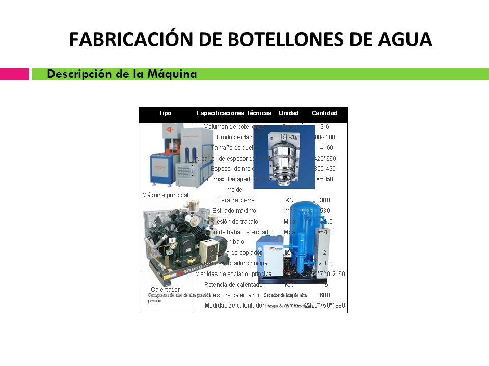 FABRICACIÓN DE BOTELLONES DE AGUA Descripción de la Máquina